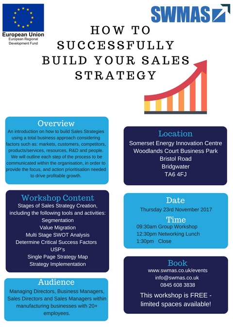 how to build a sales strategy